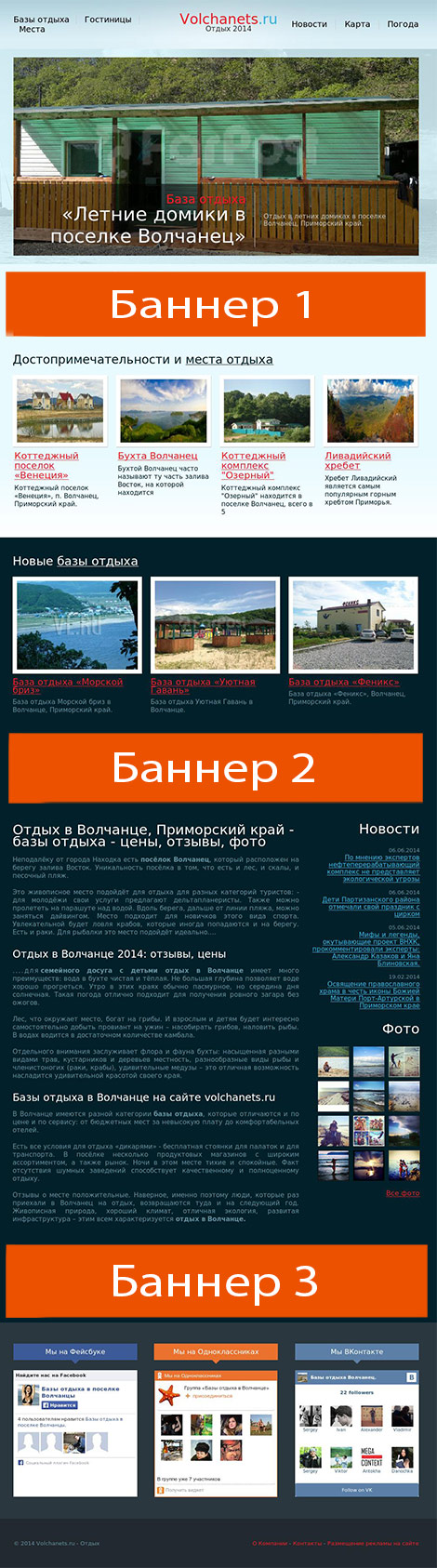 схема размещения рекламы на сайте volchanets.ru  height=